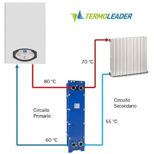 PHE e caldaia a condensazione